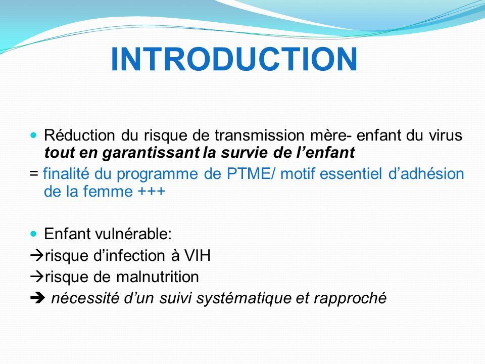 INTRODUCTION Réduction du risque de transmission mère- enfant du virus tout en garantissant la survie de lenfant = finalité du programme de PTME/ moti