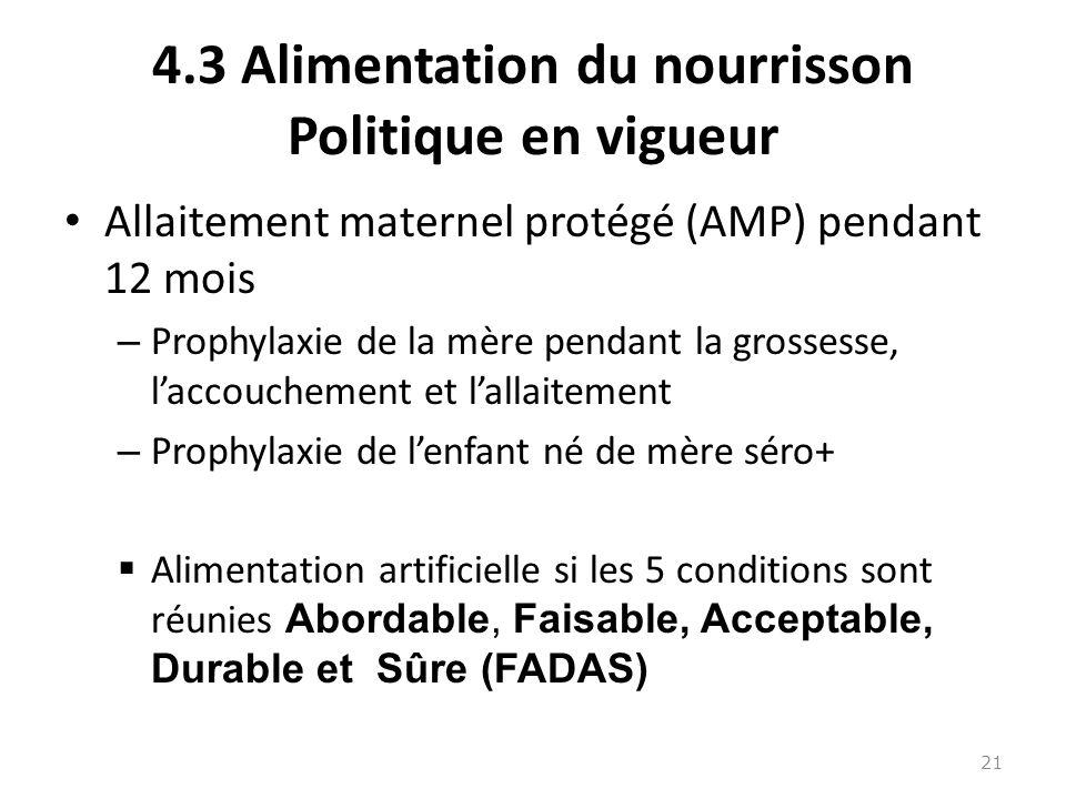 4.3 Alimentation du nourrisson Politique en vigueur Allaitement maternel protégé (AMP) pendant 12 mois – Prophylaxie de la mère pendant la grossesse,