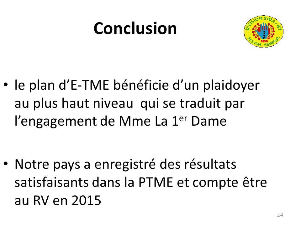 24 Conclusion le plan dE-TME bénéficie dun plaidoyer au plus haut niveau qui se traduit par lengagement de Mme La 1 er Dame Notre pays a enregistré de