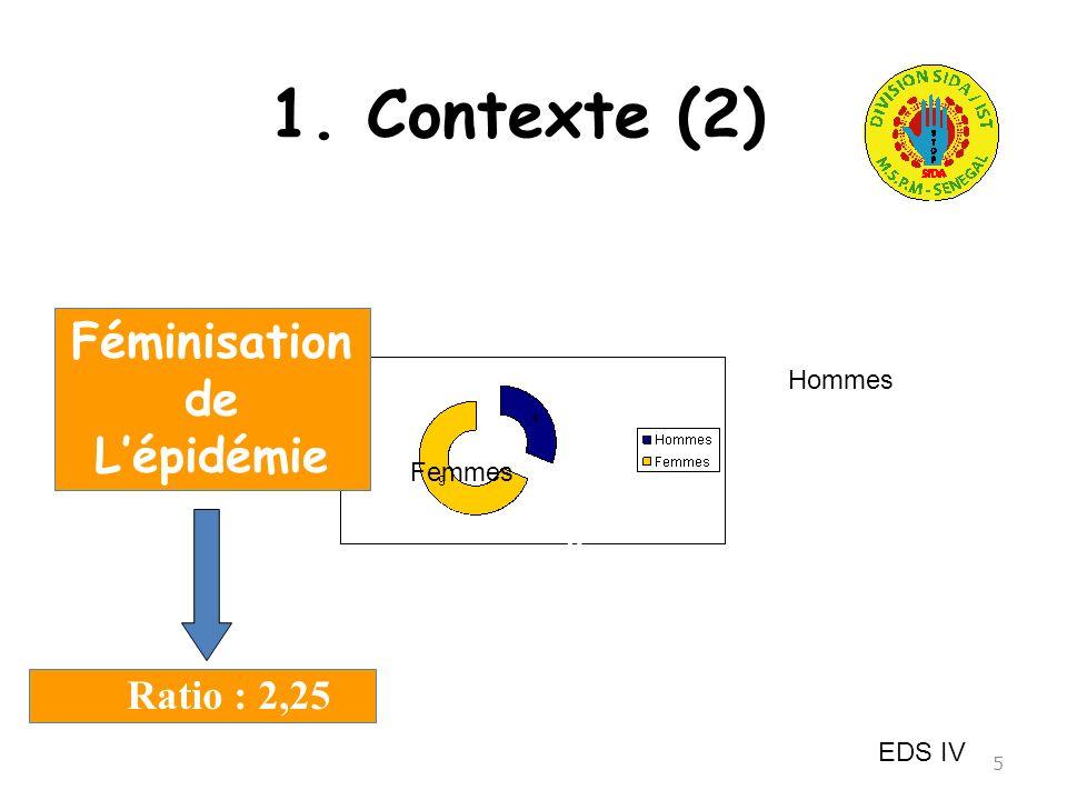 1. Contexte (2) 5 Féminisation de Lépidémie EDS IV Ratio : 2,25 4 9 Femmes Hommes 4 9