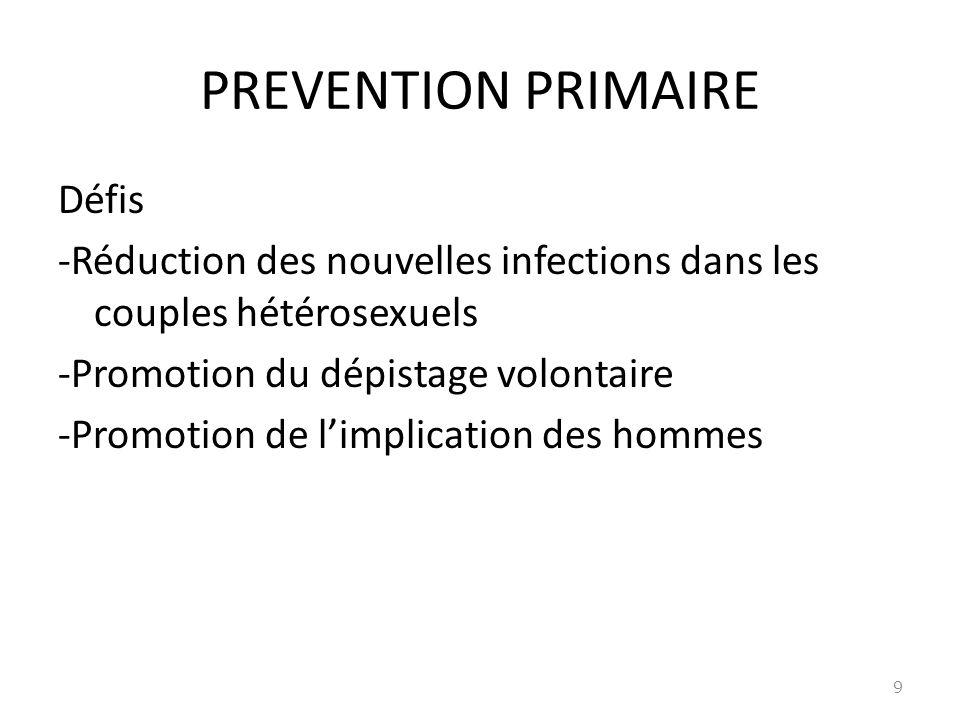 PREVENTION PRIMAIRE Défis -Réduction des nouvelles infections dans les couples hétérosexuels -Promotion du dépistage volontaire -Promotion de limplica