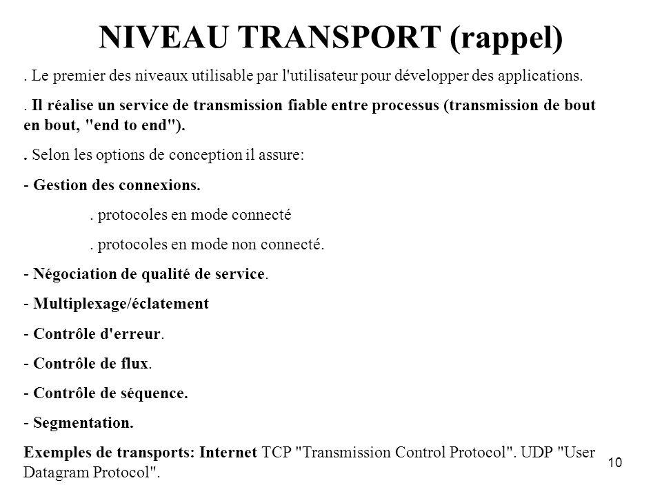 10 NIVEAU TRANSPORT (rappel). Le premier des niveaux utilisable par l'utilisateur pour développer des applications.. Il réalise un service de transmis