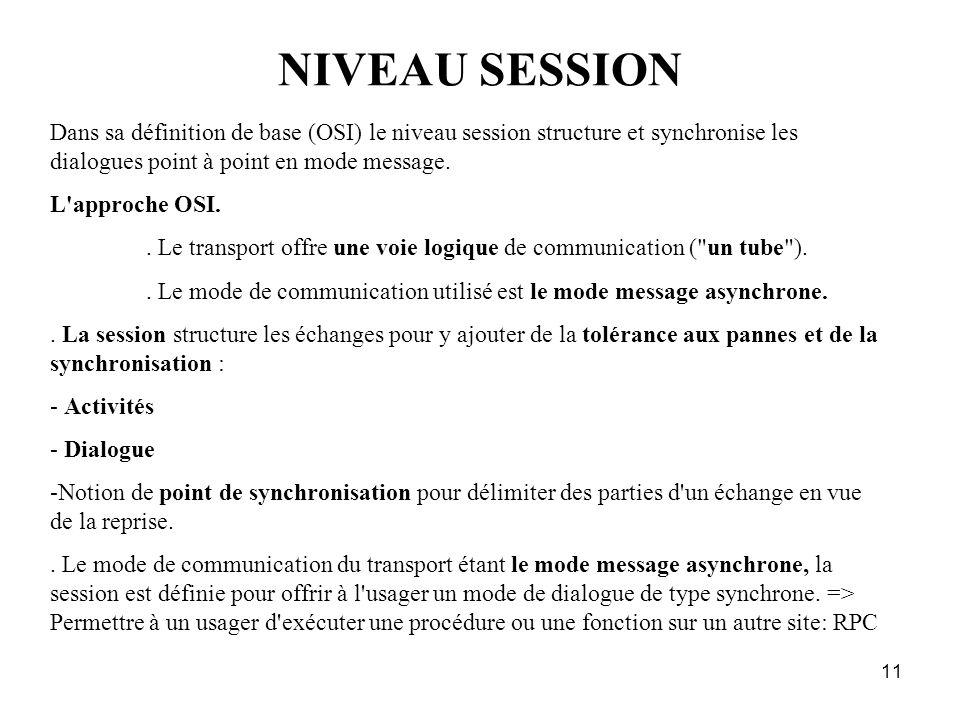 11 NIVEAU SESSION Dans sa définition de base (OSI) le niveau session structure et synchronise les dialogues point à point en mode message. L'approche