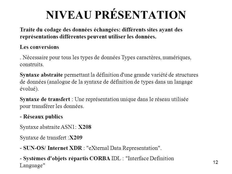 12 NIVEAU PRÉSENTATION Traite du codage des données échangées: différents sites ayant des représentations différentes peuvent utiliser les données. Le