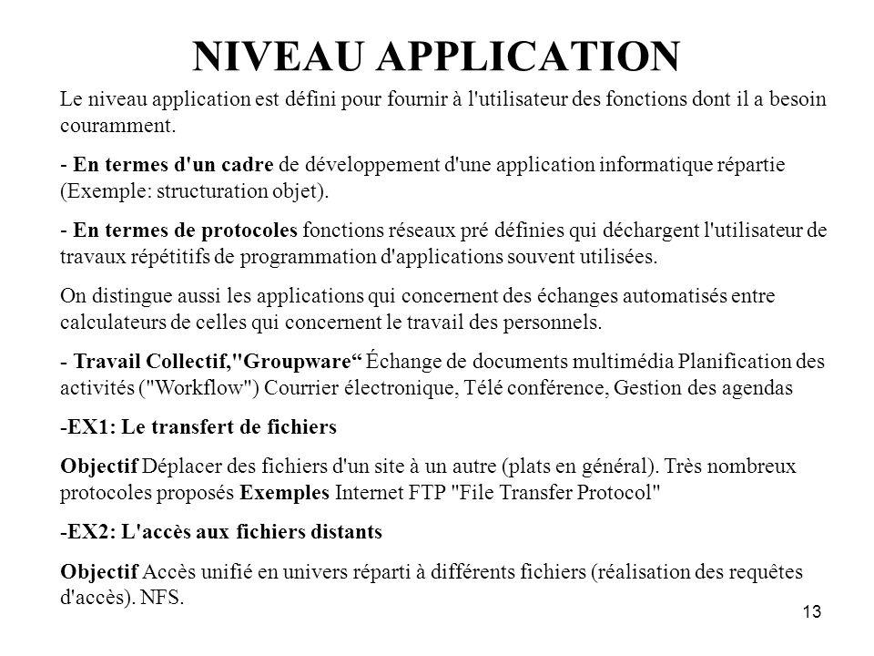 13 NIVEAU APPLICATION Le niveau application est défini pour fournir à l'utilisateur des fonctions dont il a besoin couramment. - En termes d'un cadre