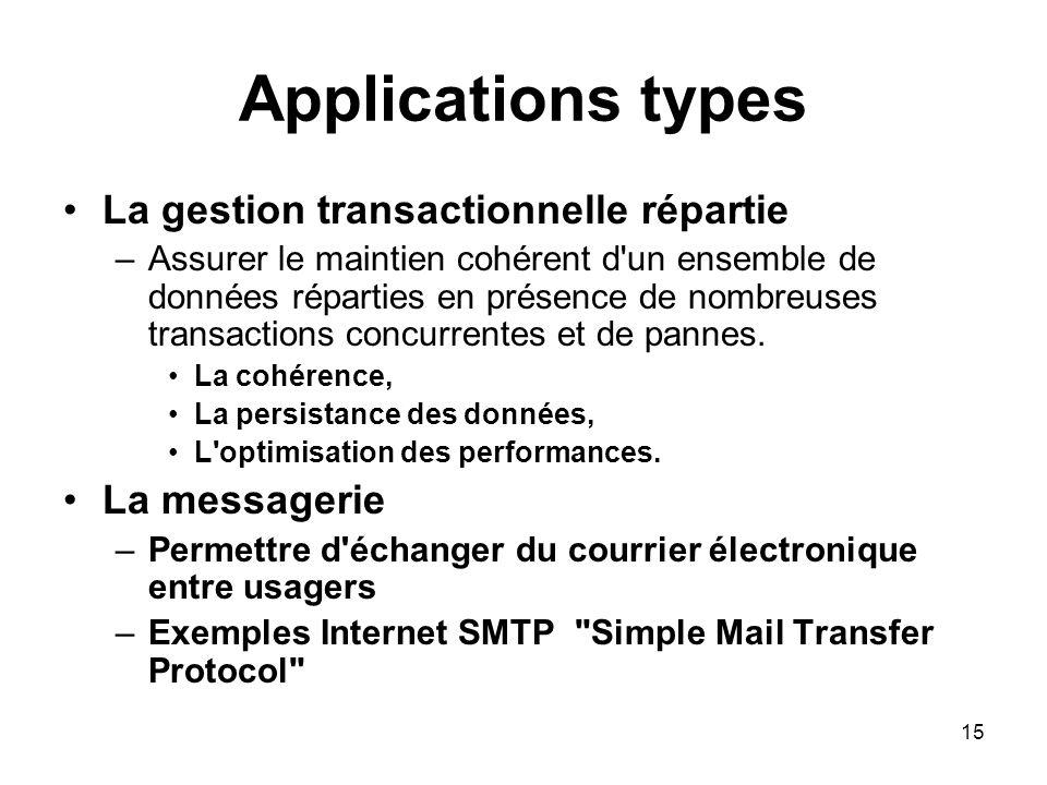 15 Applications types La gestion transactionnelle répartie –Assurer le maintien cohérent d'un ensemble de données réparties en présence de nombreuses