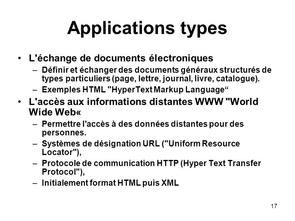 17 Applications types L'échange de documents électroniques –Définir et échanger des documents généraux structurés de types particuliers (page, lettre,