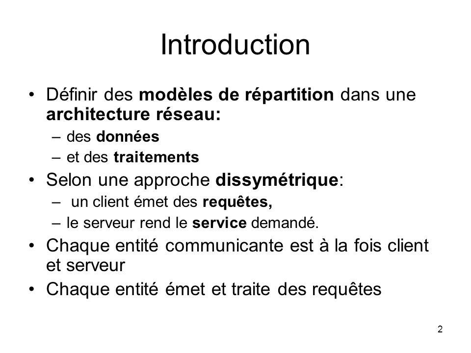 2 Introduction Définir des modèles de répartition dans une architecture réseau: –des données –et des traitements Selon une approche dissymétrique: – u