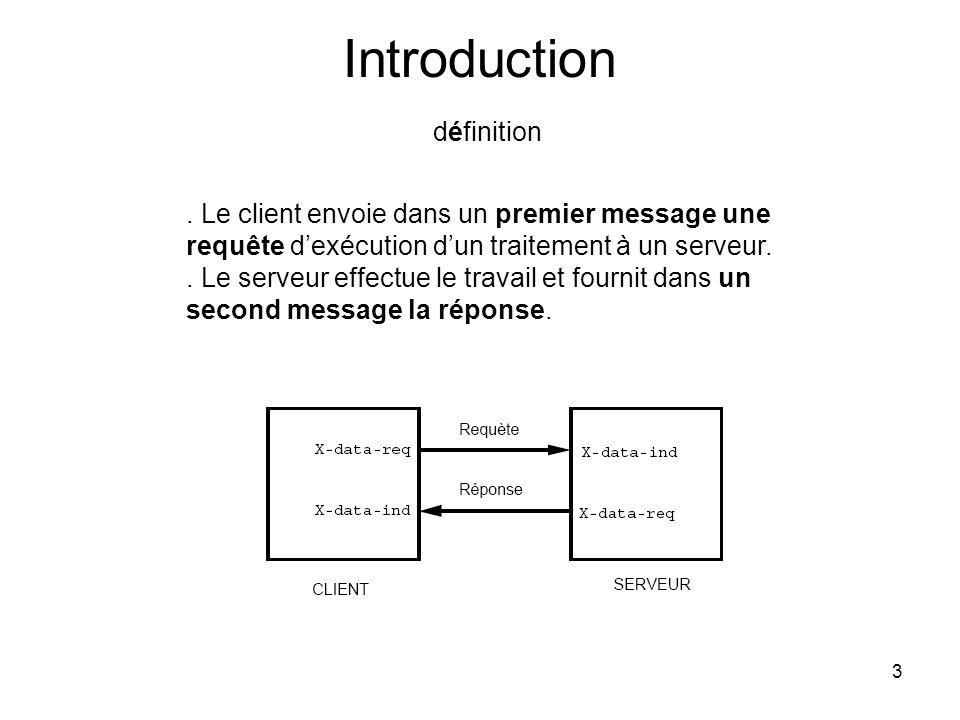 3 Introduction définition. Le client envoie dans un premier message une requête dexécution dun traitement à un serveur.. Le serveur effectue le travai