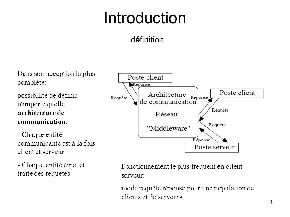 4 Introduction définition Dans son acception la plus complète: possibilité de définir n'importe quelle architecture de communication. - Chaque entité