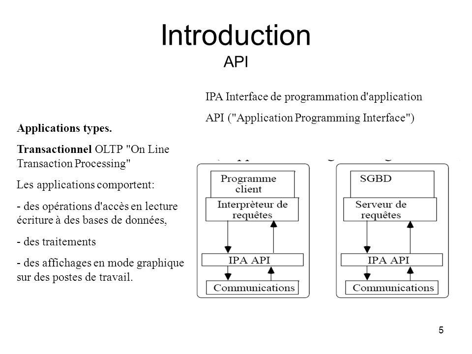 6 Introduction DAPI DAPI Distributed Application Programming Interface Syntaxe et sémantique des moyens de programmation utilisables pour l expression d un comportement réparti Comportant donc nécessairement des fonctionnalités de communication et de synchronisation.