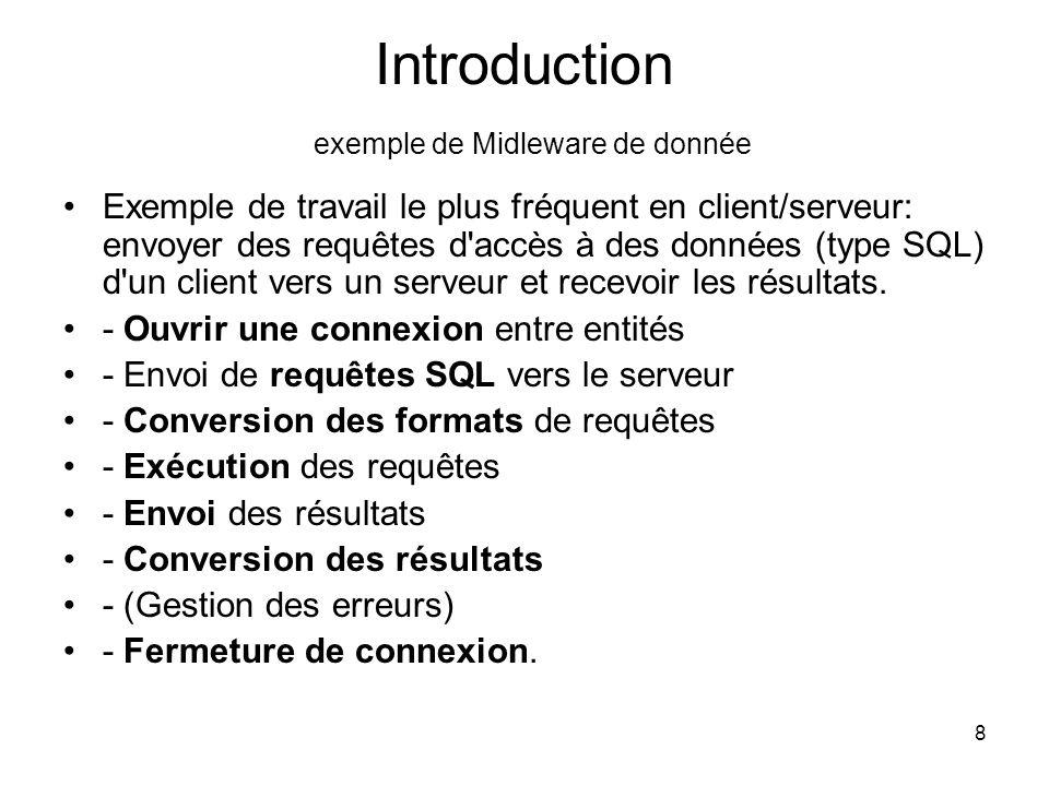 8 Introduction exemple de Midleware de donnée Exemple de travail le plus fréquent en client/serveur: envoyer des requêtes d'accès à des données (type
