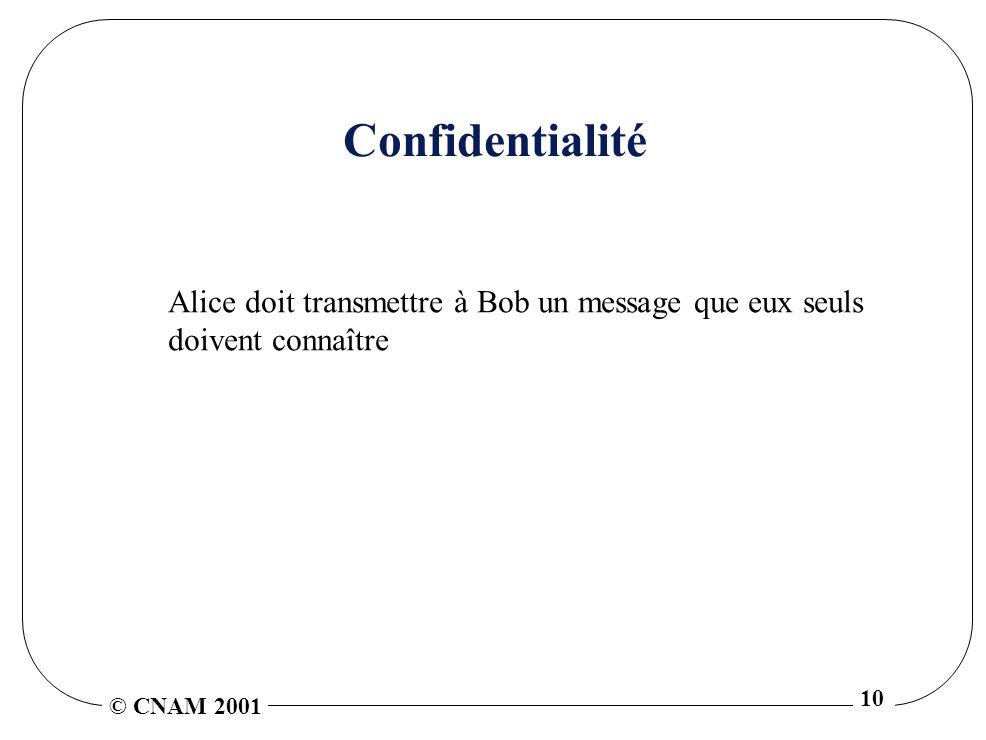 © CNAM 2001 10 Confidentialité Alice doit transmettre à Bob un message que eux seuls doivent connaître