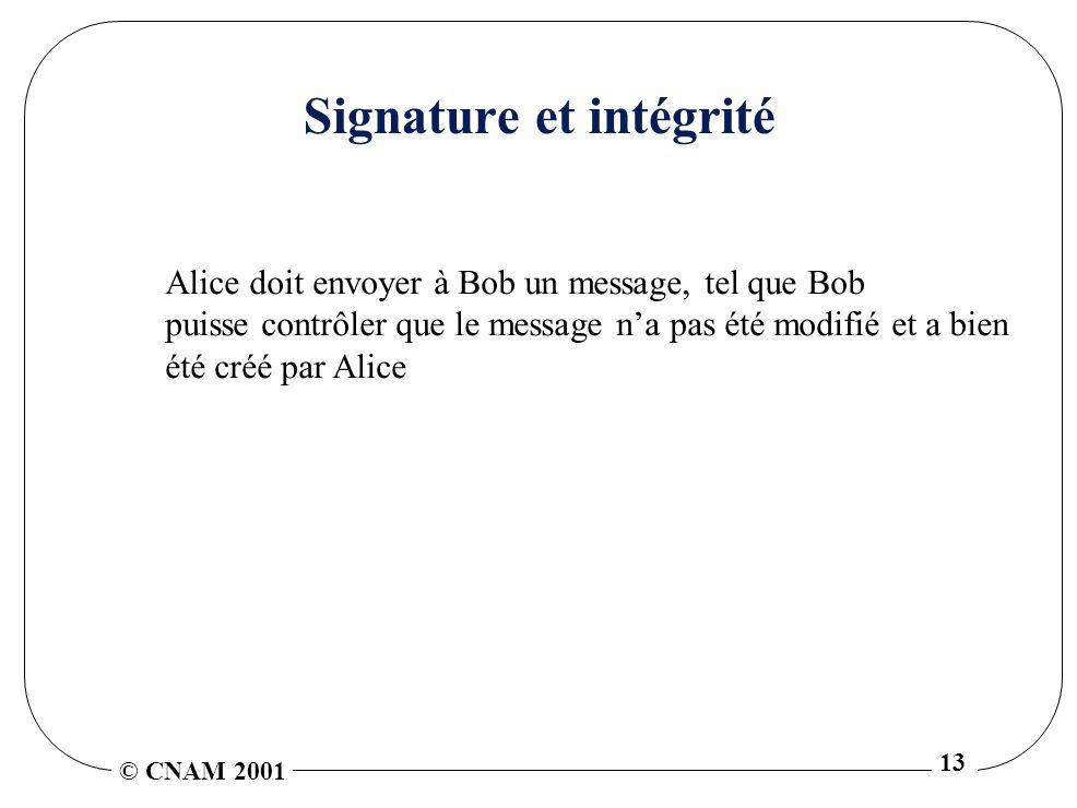 © CNAM 2001 13 Signature et intégrité Alice doit envoyer à Bob un message, tel que Bob puisse contrôler que le message na pas été modifié et a bien été créé par Alice