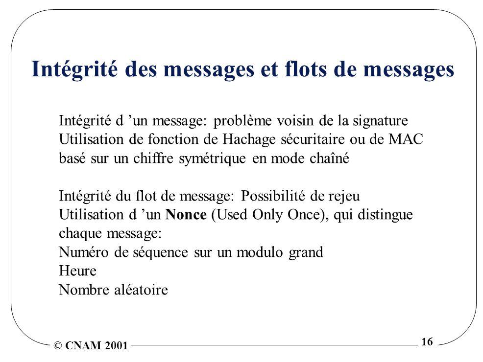 © CNAM 2001 16 Intégrité des messages et flots de messages Intégrité d un message: problème voisin de la signature Utilisation de fonction de Hachage