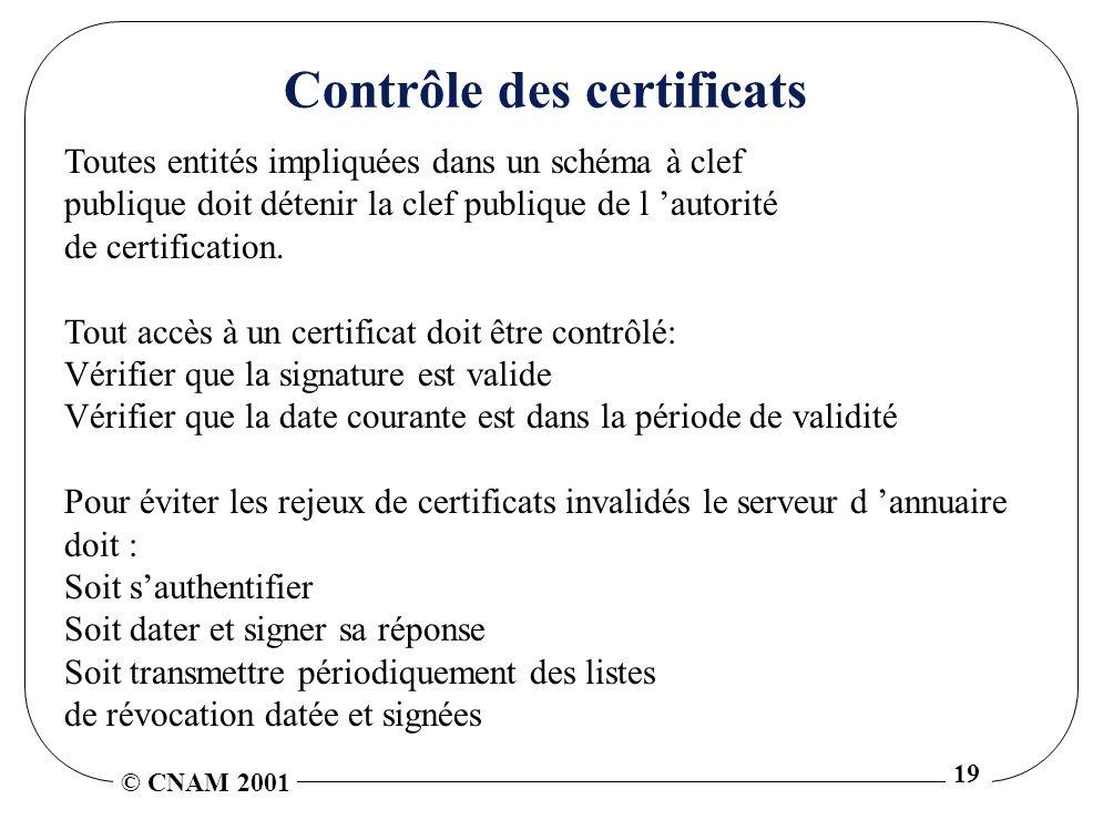 © CNAM 2001 19 Contrôle des certificats Toutes entités impliquées dans un schéma à clef publique doit détenir la clef publique de l autorité de certif