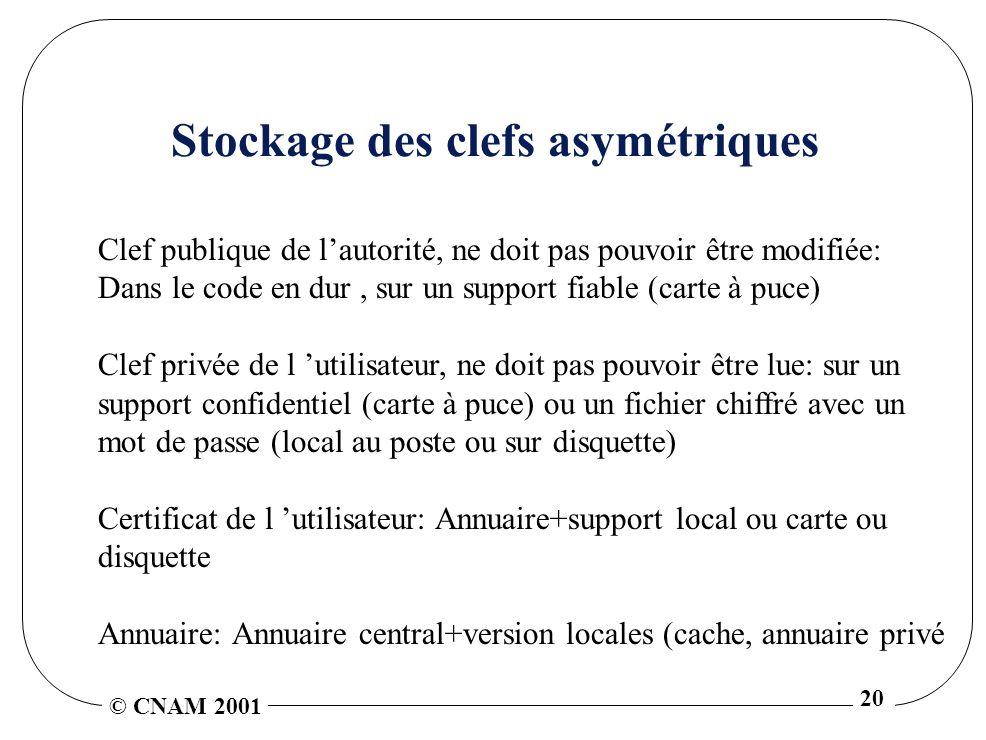 © CNAM 2001 20 Stockage des clefs asymétriques Clef publique de lautorité, ne doit pas pouvoir être modifiée: Dans le code en dur, sur un support fiable (carte à puce) Clef privée de l utilisateur, ne doit pas pouvoir être lue: sur un support confidentiel (carte à puce) ou un fichier chiffré avec un mot de passe (local au poste ou sur disquette) Certificat de l utilisateur: Annuaire+support local ou carte ou disquette Annuaire: Annuaire central+version locales (cache, annuaire privé
