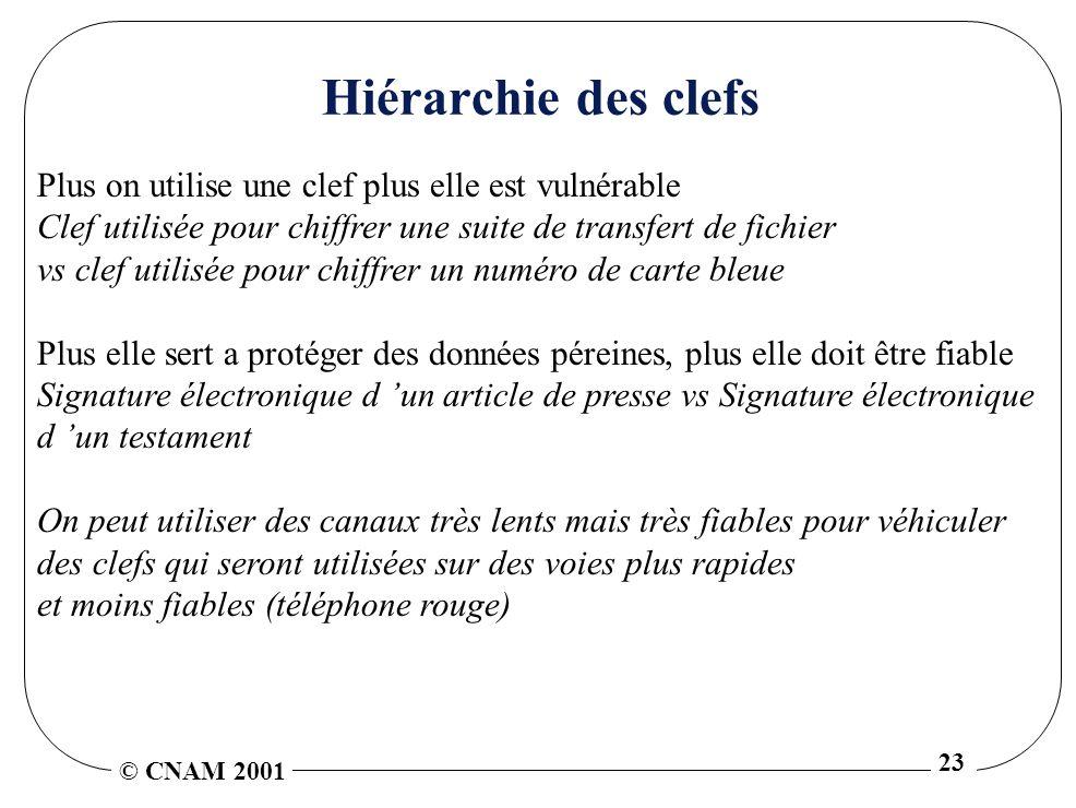 © CNAM 2001 23 Hiérarchie des clefs Plus on utilise une clef plus elle est vulnérable Clef utilisée pour chiffrer une suite de transfert de fichier vs