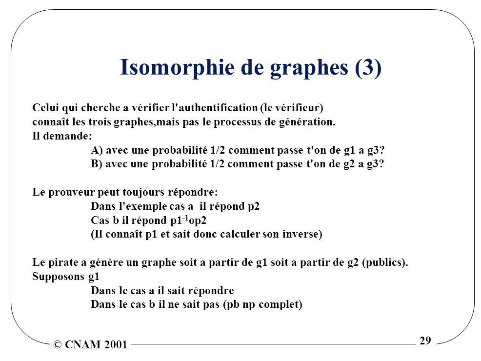 © CNAM 2001 29 Isomorphie de graphes (3) Celui qui cherche a vérifier l authentification (le vérifieur) connaît les trois graphes,mais pas le processus de génération.