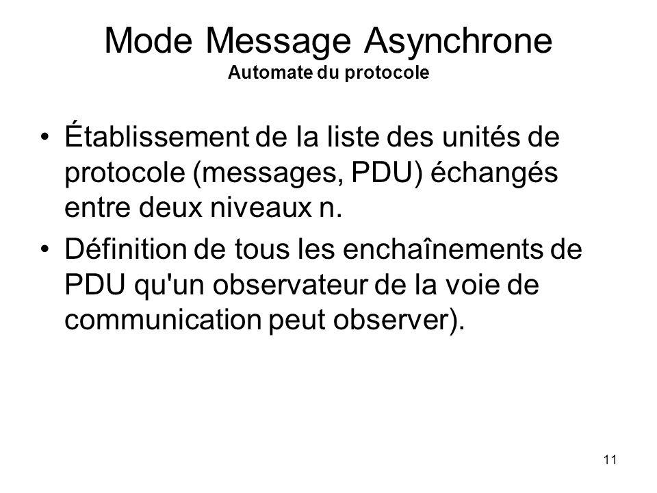 11 Mode Message Asynchrone Automate du protocole Établissement de la liste des unités de protocole (messages, PDU) échangés entre deux niveaux n.