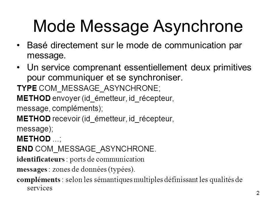 2 Mode Message Asynchrone Basé directement sur le mode de communication par message.