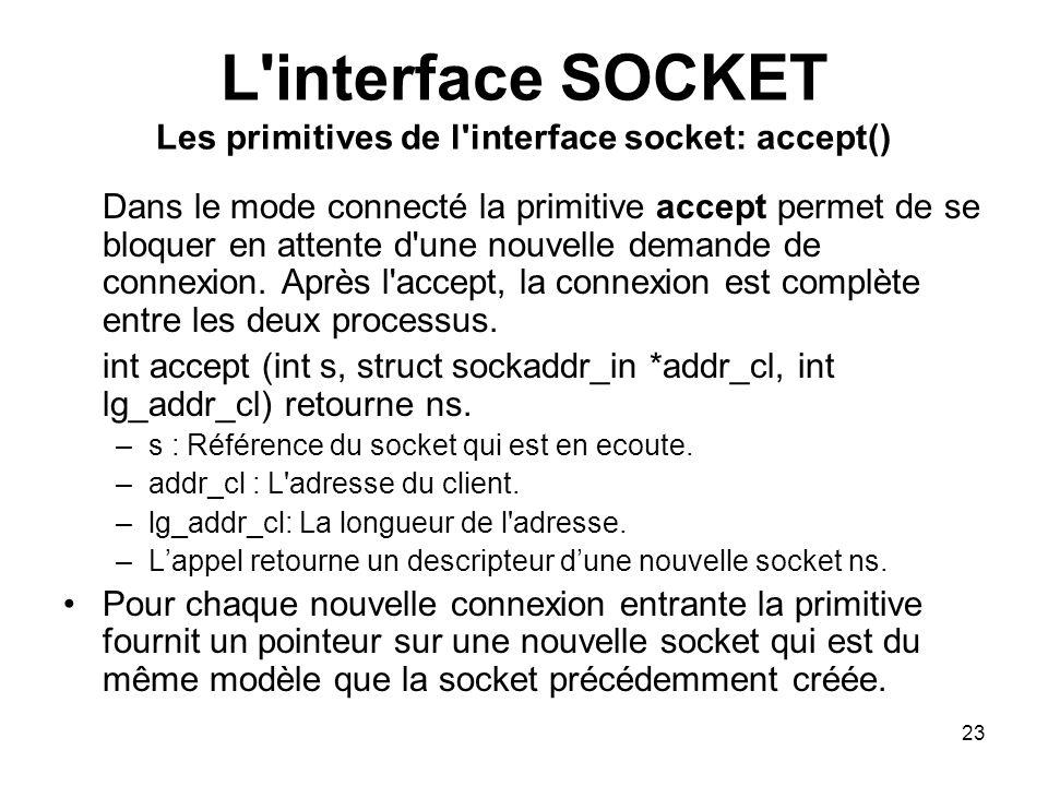 23 L interface SOCKET Les primitives de l interface socket: accept() Dans le mode connecté la primitive accept permet de se bloquer en attente d une nouvelle demande de connexion.