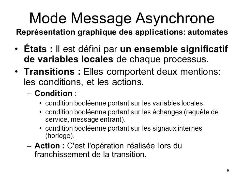 7 Mode Message Asynchrone Représentation des opérations sur les diagrammes (conditions et actions) condition recevoir(M) ?M action envoyer(M) !M Exemple : P1 :P2!M1 P2 :P1?M1 Avec Type[message_émis] = Type [message_reçu]