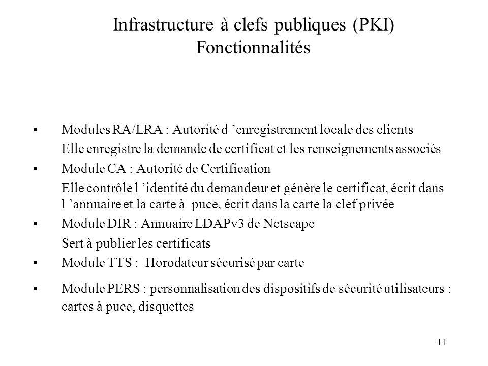 11 Infrastructure à clefs publiques (PKI) Fonctionnalités Modules RA/LRA : Autorité d enregistrement locale des clients Elle enregistre la demande de