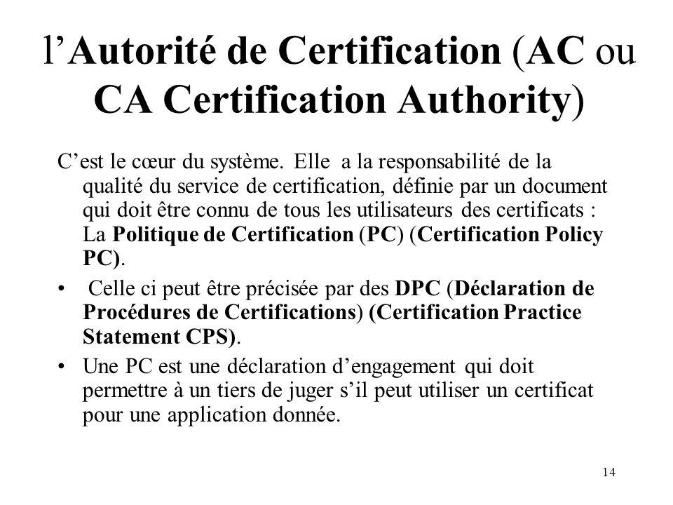 14 lAutorité de Certification (AC ou CA Certification Authority) Cest le cœur du système. Elle a la responsabilité de la qualité du service de certifi