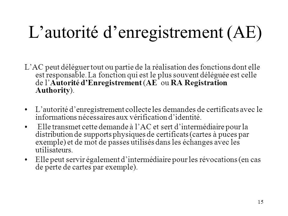 15 Lautorité denregistrement (AE) LAC peut déléguer tout ou partie de la réalisation des fonctions dont elle est responsable. La fonction qui est le p