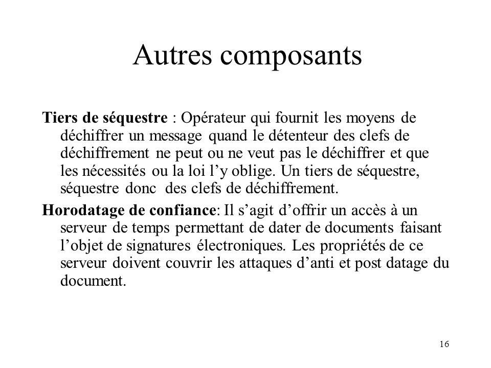 16 Autres composants Tiers de séquestre : Opérateur qui fournit les moyens de déchiffrer un message quand le détenteur des clefs de déchiffrement ne p