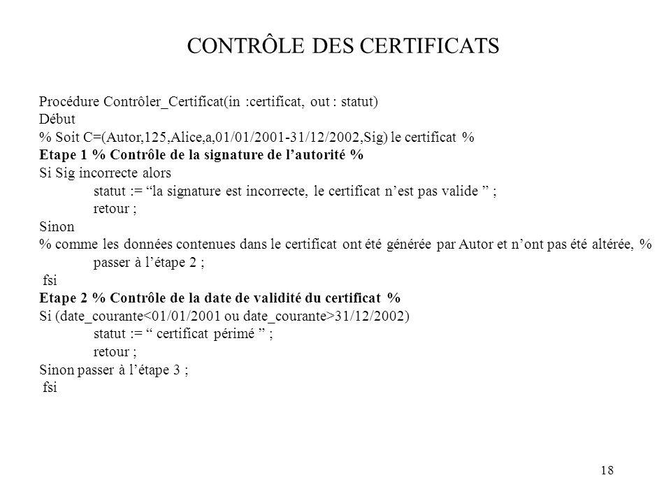 18 CONTRÔLE DES CERTIFICATS Procédure Contrôler_Certificat(in :certificat, out : statut) Début % Soit C=(Autor,125,Alice,a,01/01/2001-31/12/2002,Sig)