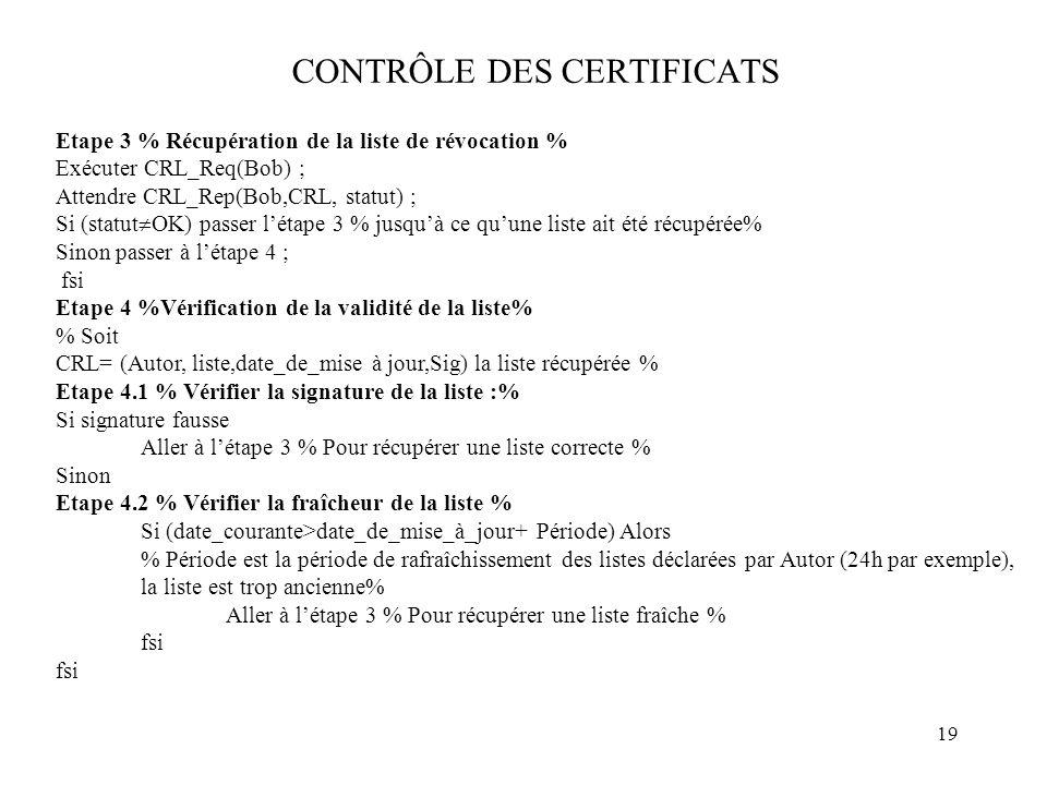 19 CONTRÔLE DES CERTIFICATS Etape 3 % Récupération de la liste de révocation % Exécuter CRL_Req(Bob) ; Attendre CRL_Rep(Bob,CRL, statut) ; Si (statut