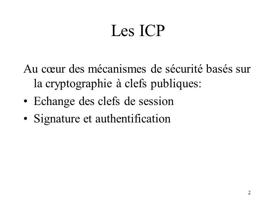 2 Les ICP Au cœur des mécanismes de sécurité basés sur la cryptographie à clefs publiques: Echange des clefs de session Signature et authentification