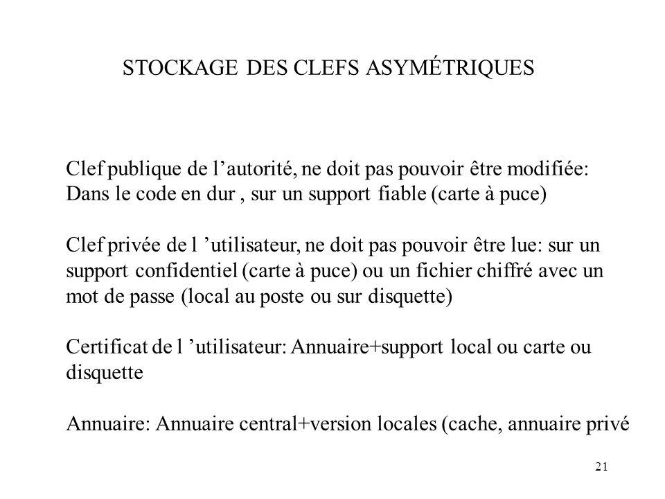 21 STOCKAGE DES CLEFS ASYMÉTRIQUES Clef publique de lautorité, ne doit pas pouvoir être modifiée: Dans le code en dur, sur un support fiable (carte à