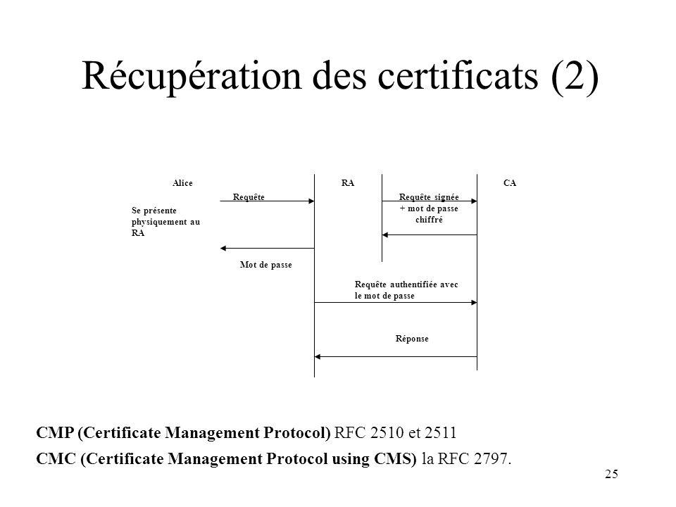 25 Récupération des certificats (2) AliceRA Requête Mot de passe CA Requête signée + mot de passe chiffré Réponse Se présente physiquement au RA Requê