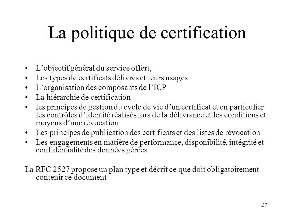 27 La politique de certification Lobjectif général du service offert, Les types de certificats délivrés et leurs usages Lorganisation des composants d