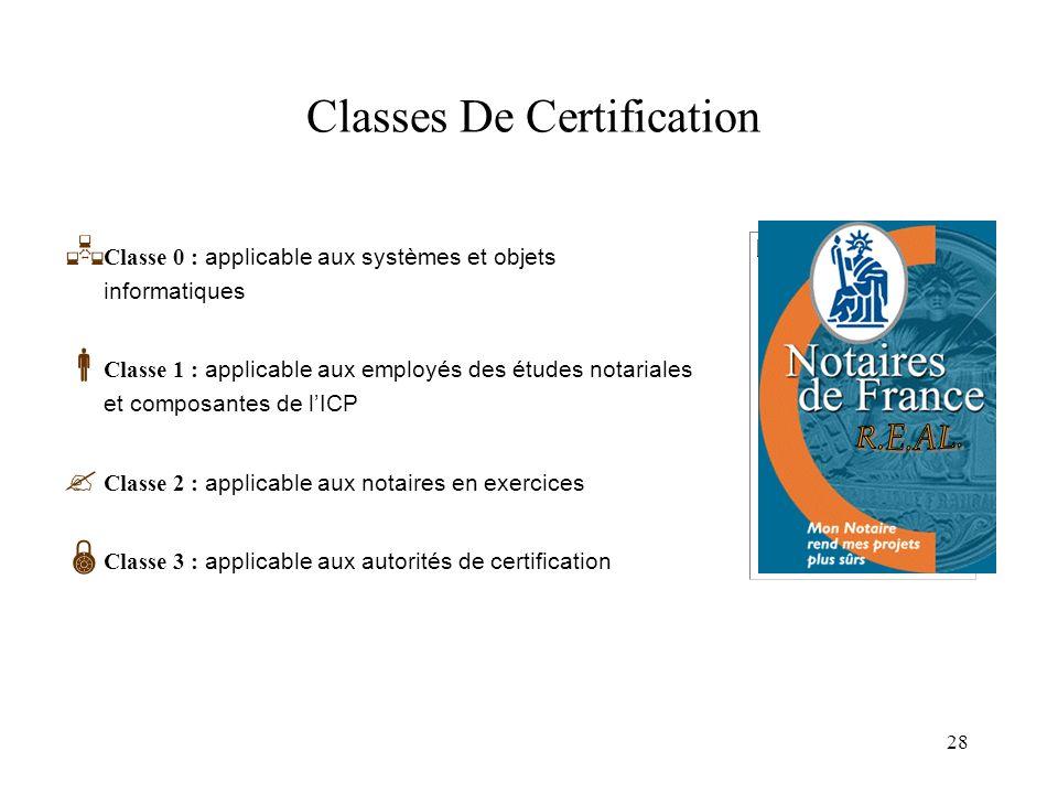 28 Classes De Certification Classe 0 : applicable aux systèmes et objets informatiques Classe 1 : applicable aux employés des études notariales et com