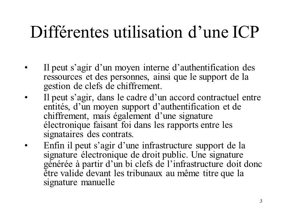 3 Différentes utilisation dune ICP Il peut sagir dun moyen interne dauthentification des ressources et des personnes, ainsi que le support de la gesti