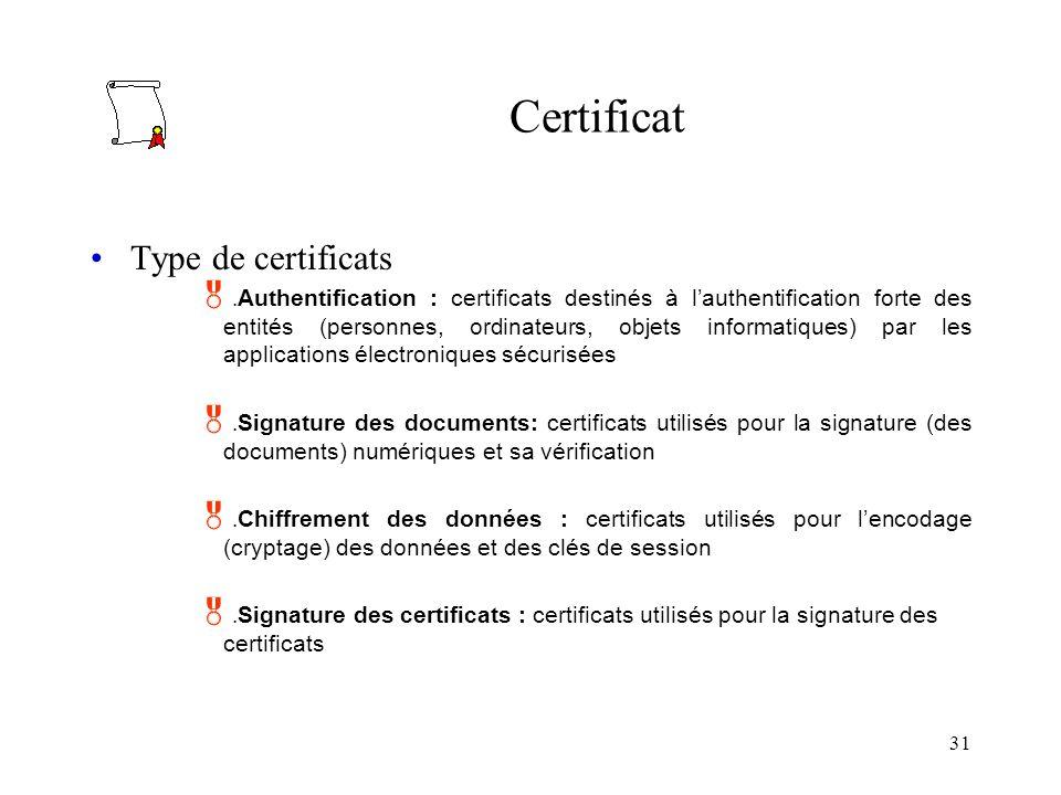 31 Certificat Type de certificats. Authentification : certificats destinés à lauthentification forte des entités (personnes, ordinateurs, objets infor