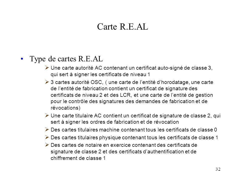 32 Carte R.E.AL Type de cartes R.E.AL Une carte autorité AC contenant un certificat auto-signé de classe 3, qui sert à signer les certificats de nivea