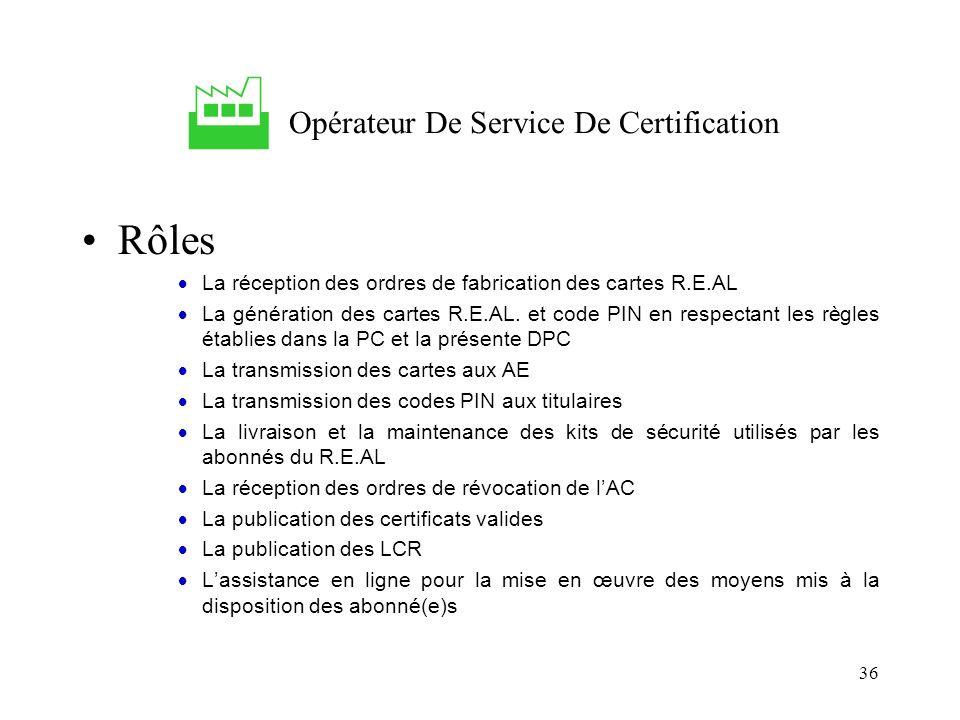 36 Opérateur De Service De Certification Rôles La réception des ordres de fabrication des cartes R.E.AL La génération des cartes R.E.AL. et code PIN e