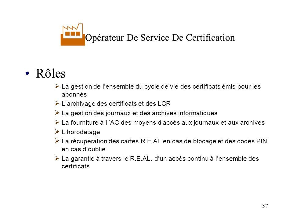 37 Opérateur De Service De Certification Rôles La gestion de lensemble du cycle de vie des certificats émis pour les abonnés Larchivage des certificat