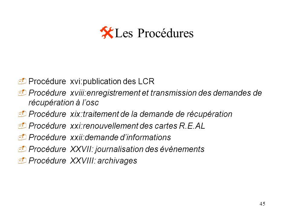 45 Les Procédures Procédure xvi:publication des LCR Procédure xviii:enregistrement et transmission des demandes de récupération à losc Procédure xix:t