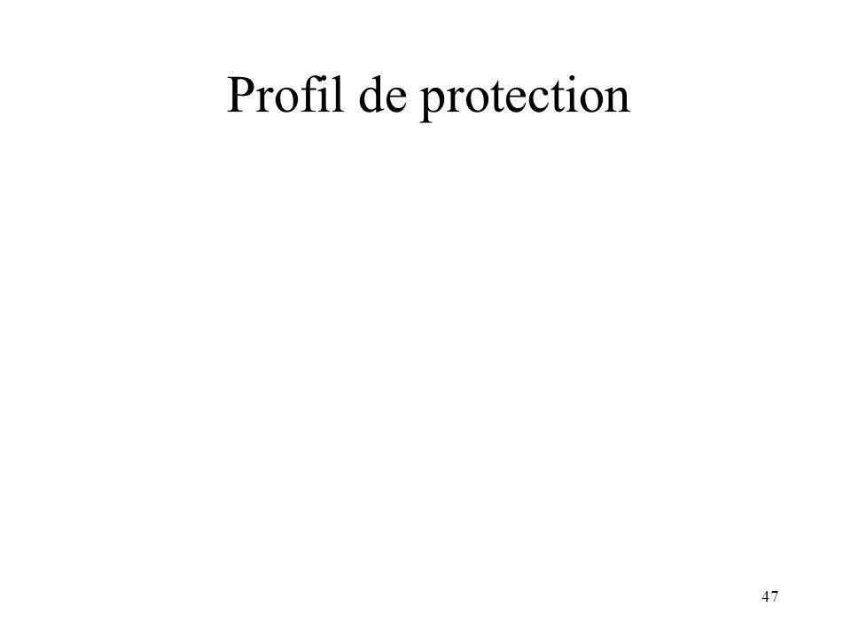 47 Profil de protection
