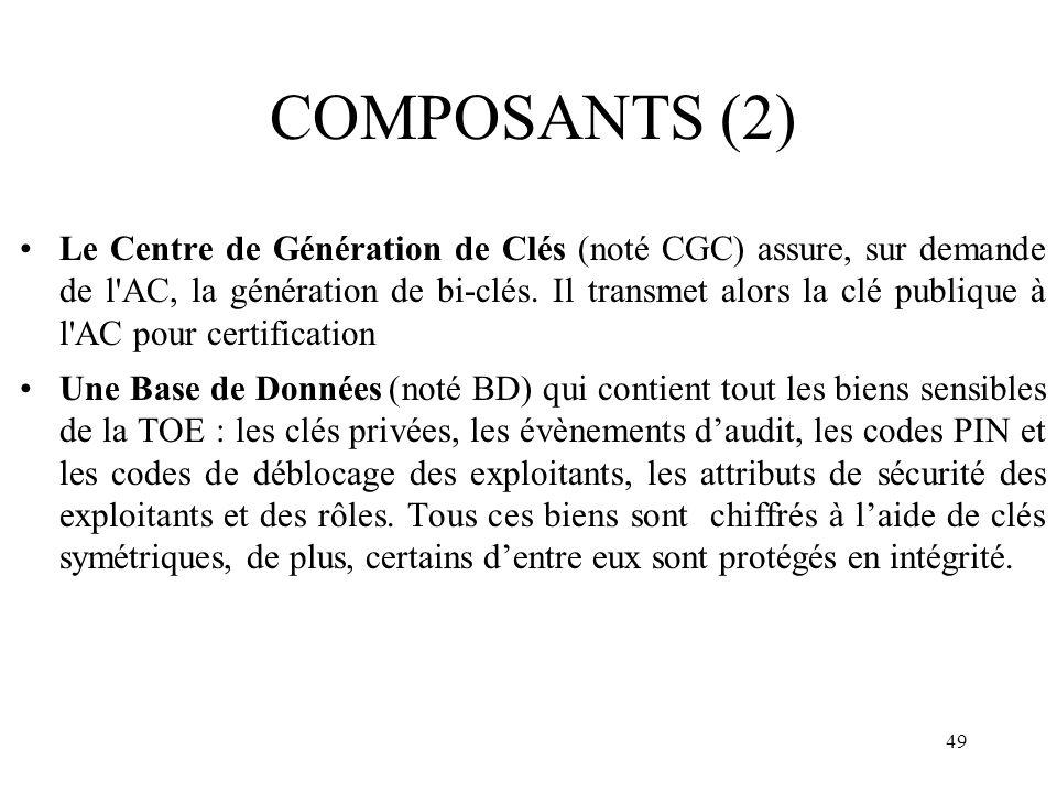 49 COMPOSANTS (2) Le Centre de Génération de Clés (noté CGC) assure, sur demande de l'AC, la génération de bi-clés. Il transmet alors la clé publique