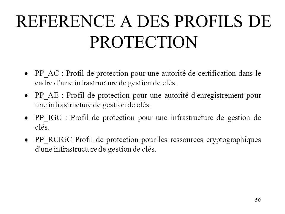 50 REFERENCE A DES PROFILS DE PROTECTION PP_AC : Profil de protection pour une autorité de certification dans le cadre dune infrastructure de gestion