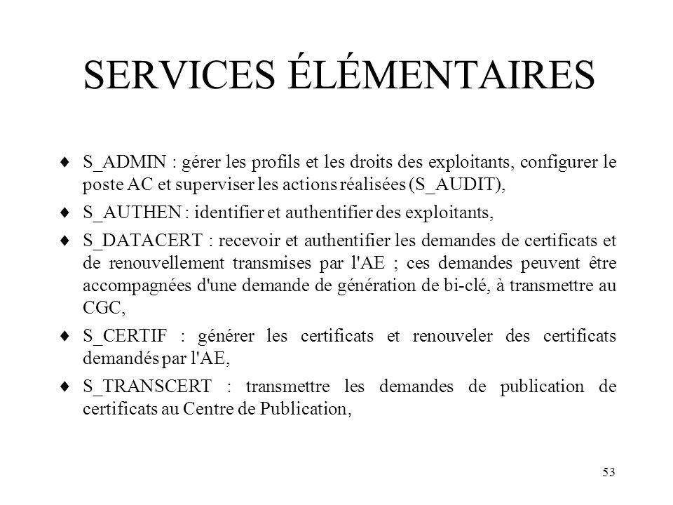 53 SERVICES ÉLÉMENTAIRES S_ADMIN : gérer les profils et les droits des exploitants, configurer le poste AC et superviser les actions réalisées (S_AUDI