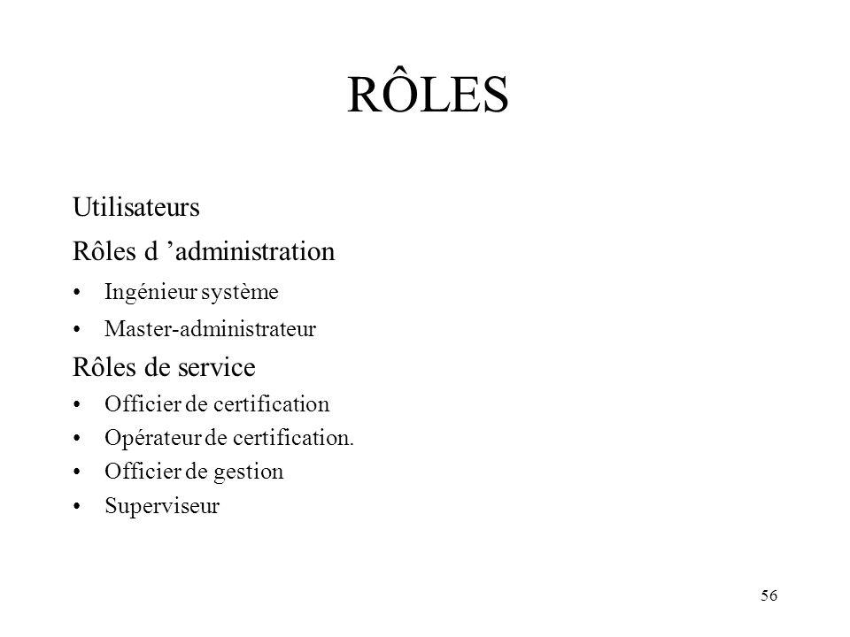 56 RÔLES Utilisateurs Rôles d administration Ingénieur système Master-administrateur Rôles de service Officier de certification Opérateur de certifica