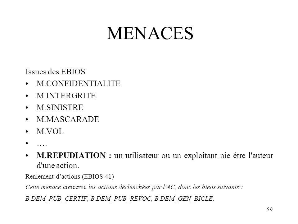 59 MENACES Issues des EBIOS M.CONFIDENTIALITE M.INTERGRITE M.SINISTRE M.MASCARADE M.VOL …. M.REPUDIATION : un utilisateur ou un exploitant nie être l'